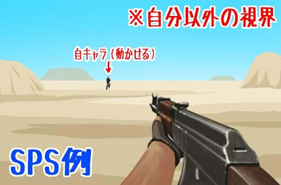 セカンドパーソンシューティングゲームSPSゲーム
