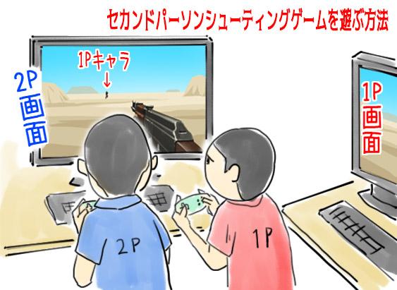 セカンドパーソンシューティングゲーム,SPSゲーム